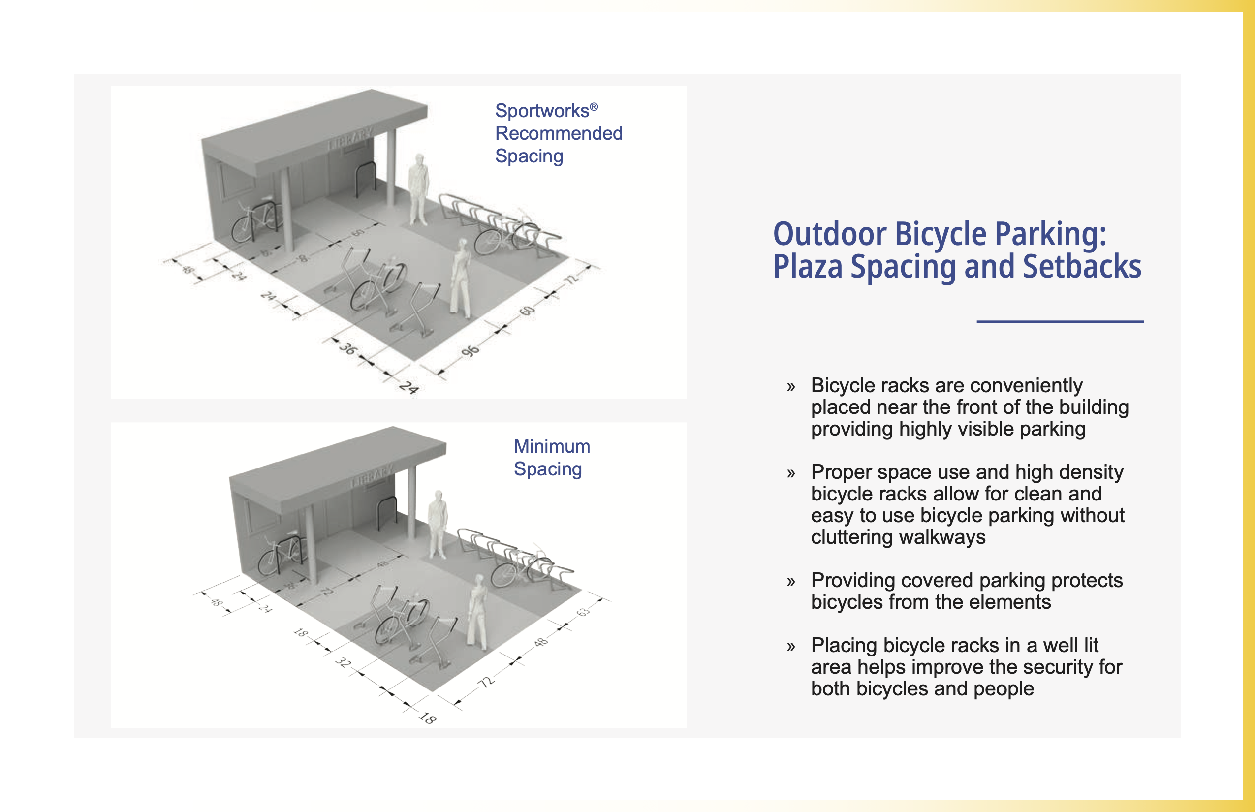 Bicycle Parking Outdoor Plaza  Spacing